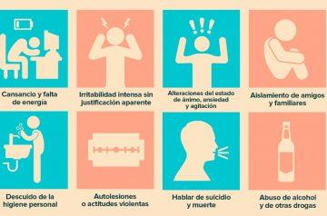 ¿Cuáles son los niveles de riesgo en el suicidio?