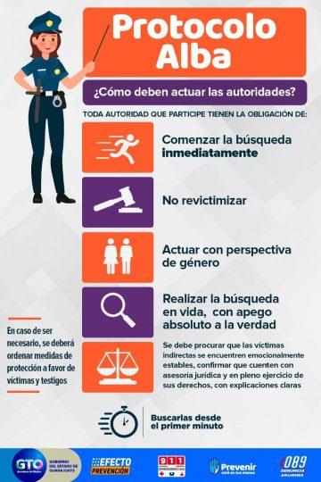 Activa Protocolo Alba